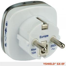 Fiche de mise à la terre GX-EF pour produits portable Yshield