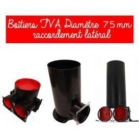 Boîtiers TVA Diamètre 75mm raccordement latéral
