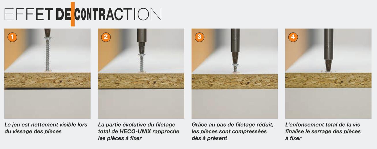 Photo Vis Heco UNIX-TOP pour bardage - Effet Contraction