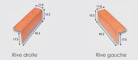Rive droite et gauche pour tuiles argile cobert for Dimension des tuiles