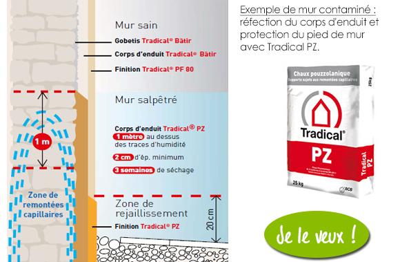 ... Enduit De Finition Et De Projection Des Soubassements, Pieds De Murs Et  Zones De Rejaillissement